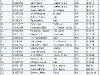 rezultate-cn-2012-07-22-paltinis